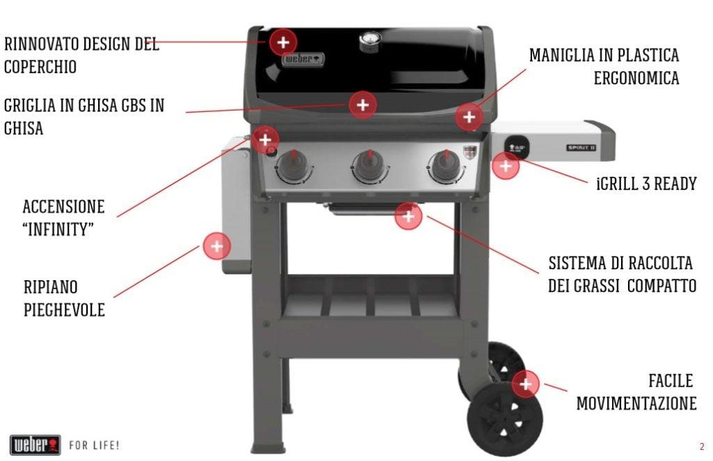 Barbecue weber spirit ii e 310 for Housse barbecue weber spirit